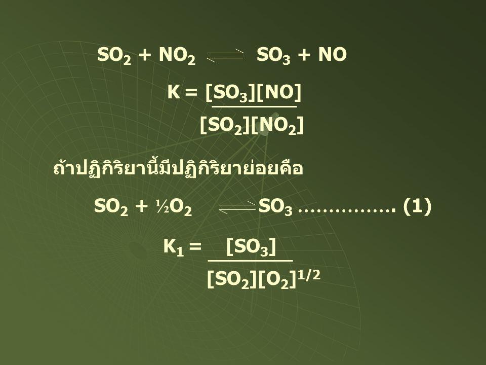 SO2 + NO2 SO3 + NO K = [SO3][NO] [SO2][NO2] ถ้าปฏิกิริยานี้มีปฏิกิริยาย่อยคือ. SO2 + ½O2 SO3 ……………. (1)